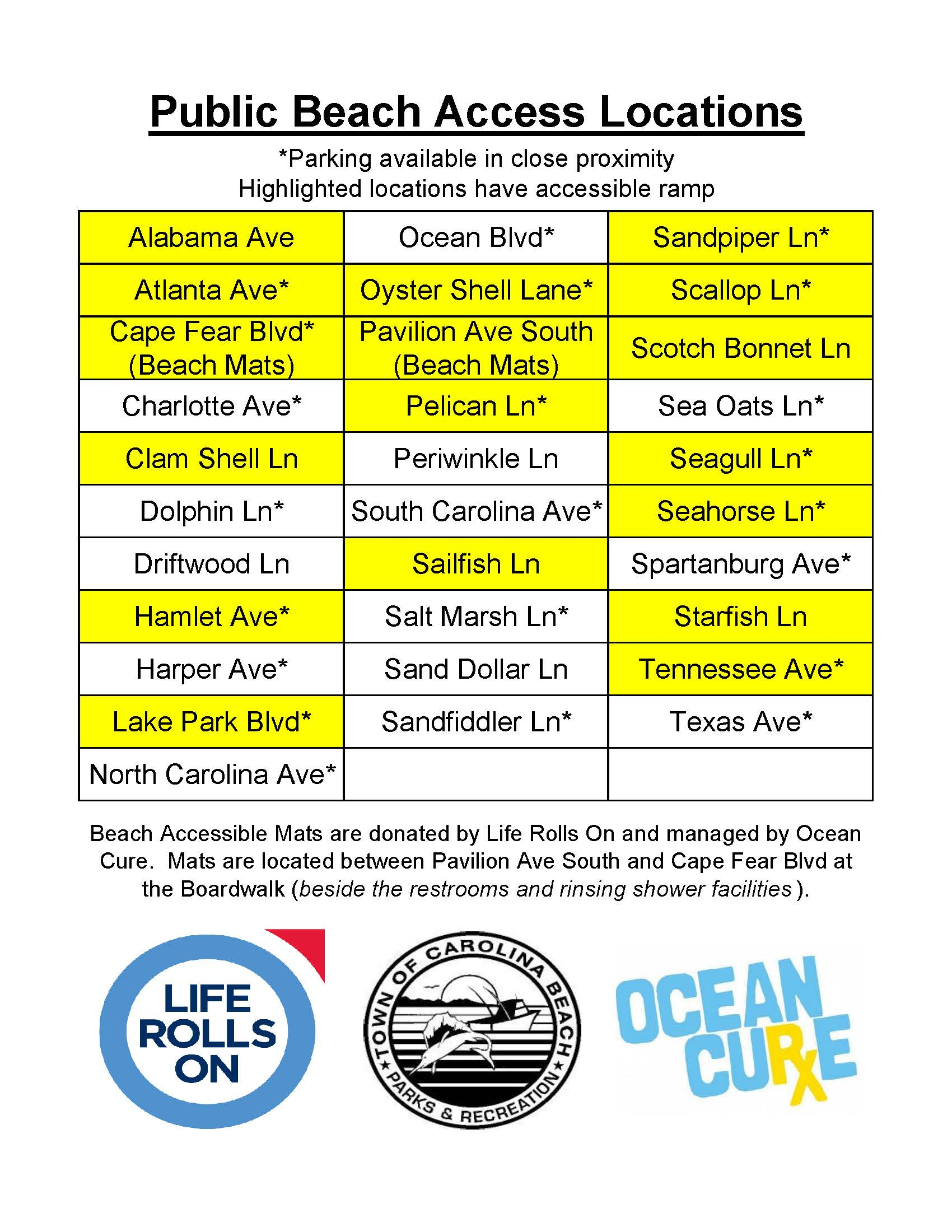 Public Beach Access Locations 5-10-19